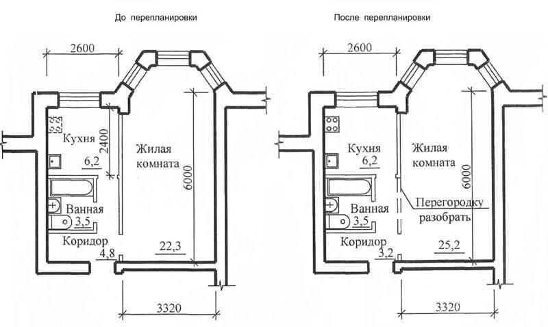 Ремонт новостроек под ключ - цена с материалом в Москве