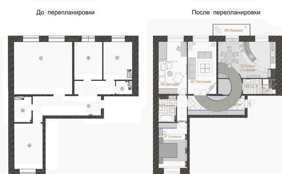 Перепланировка квартир в Самаре, стоимость, отзывы